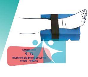 Thuasne Italia Talloniera Antidecubito Con Ridistribuzione Totale Del Peso